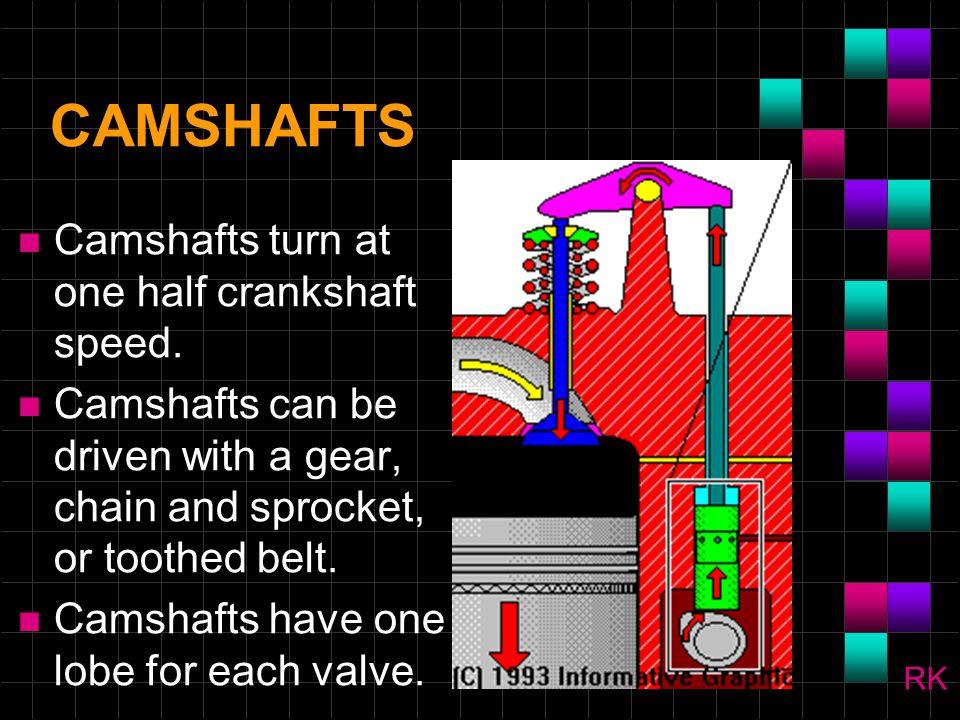 CAMSHAFTS Camshafts turn at one half crankshaft speed.