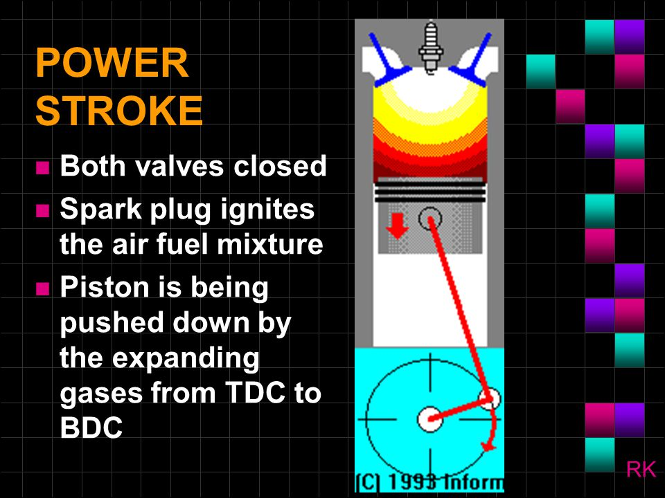 POWER STROKE Both valves closed