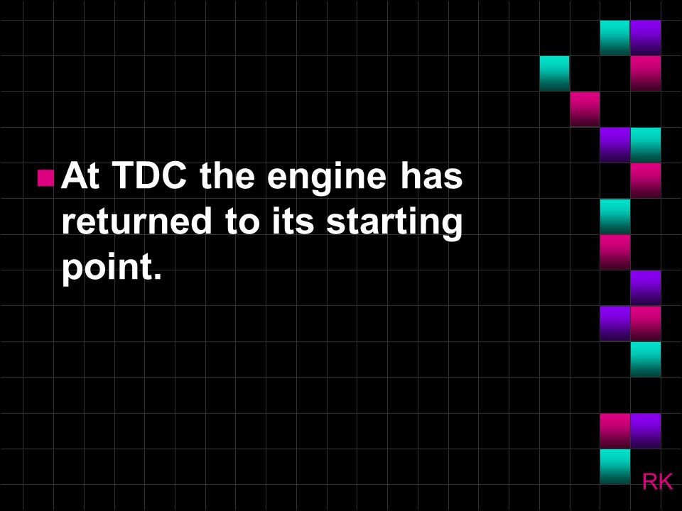 At TDC the engine has returned to its starting point.