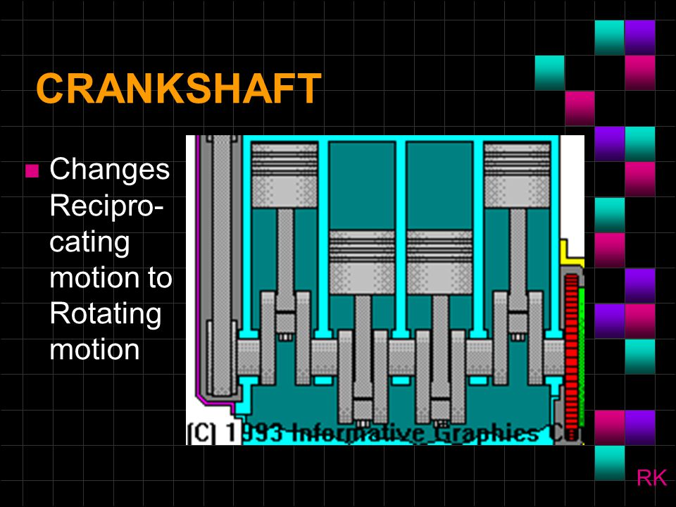 CRANKSHAFT Changes Recipro-cating motion to Rotating motion RK