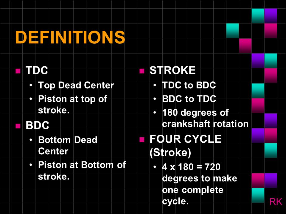 DEFINITIONS TDC BDC STROKE FOUR CYCLE (Stroke) Top Dead Center