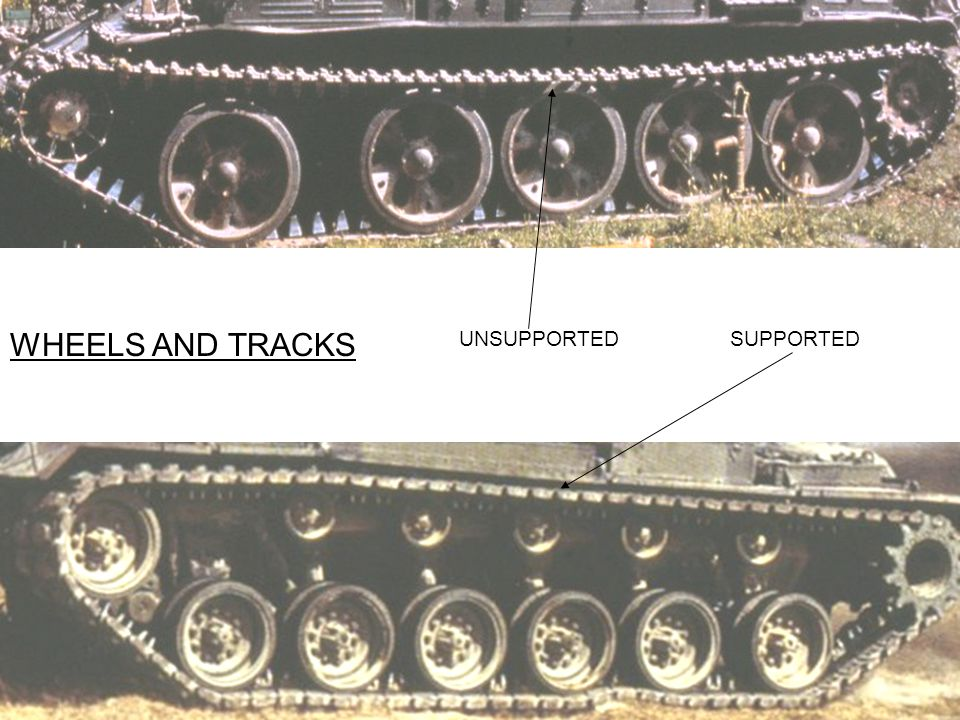 WHEELS AND TRACKS UNSUPPORTED SUPPORTED