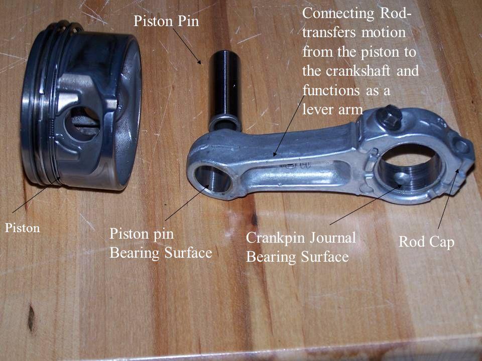 Crankpin Journal Bearing Surface
