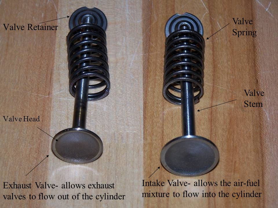 Intake Valve- allows the air-fuel mixture to flow into the cylinder