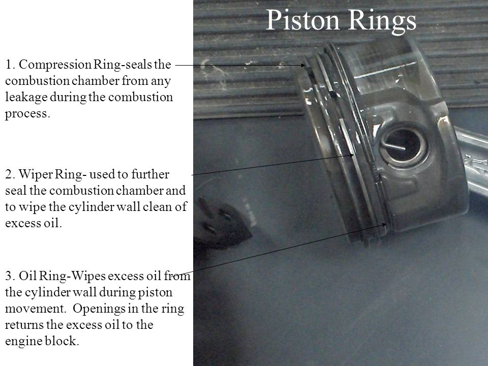 Piston Rings 1. Compression Ring-seals the combustion chamber from any leakage during the combustion process.