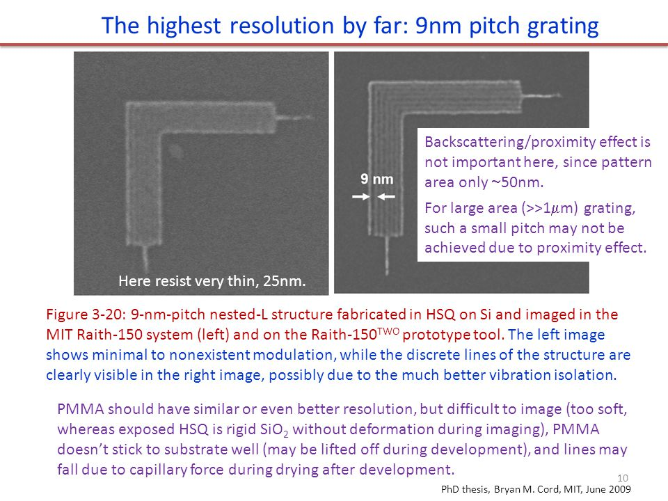 The highest resolution by far: 9nm pitch grating