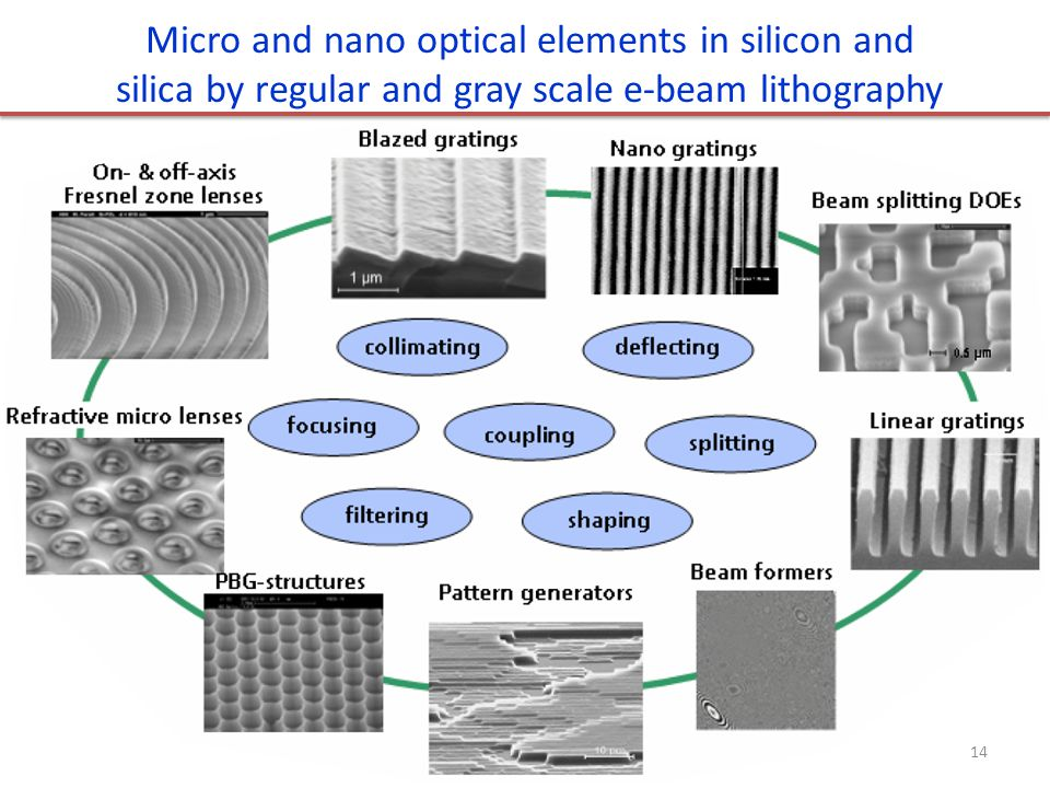 Micro and nano optical elements in silicon and silica by regular and gray scale e-beam lithography