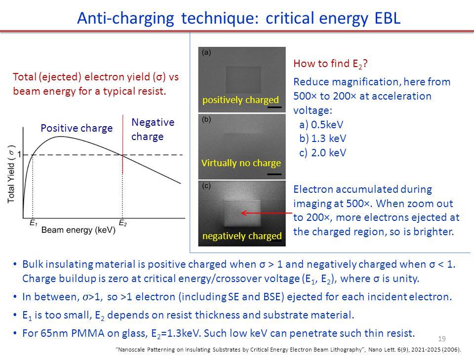 Anti-charging technique: critical energy EBL