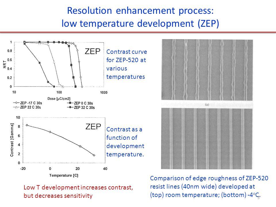 Resolution enhancement process: low temperature development (ZEP)