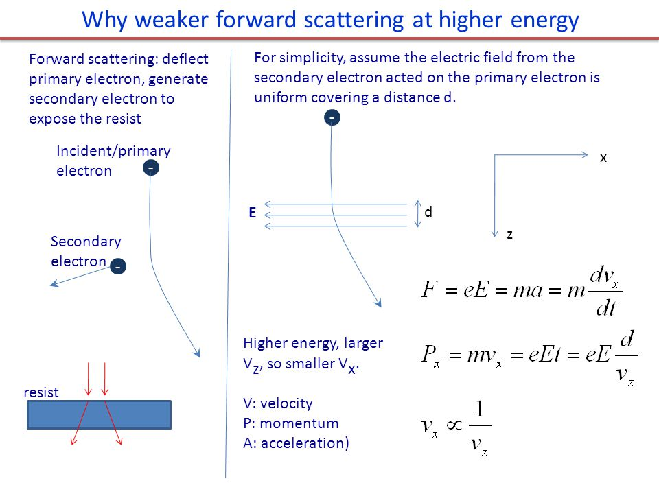 Why weaker forward scattering at higher energy