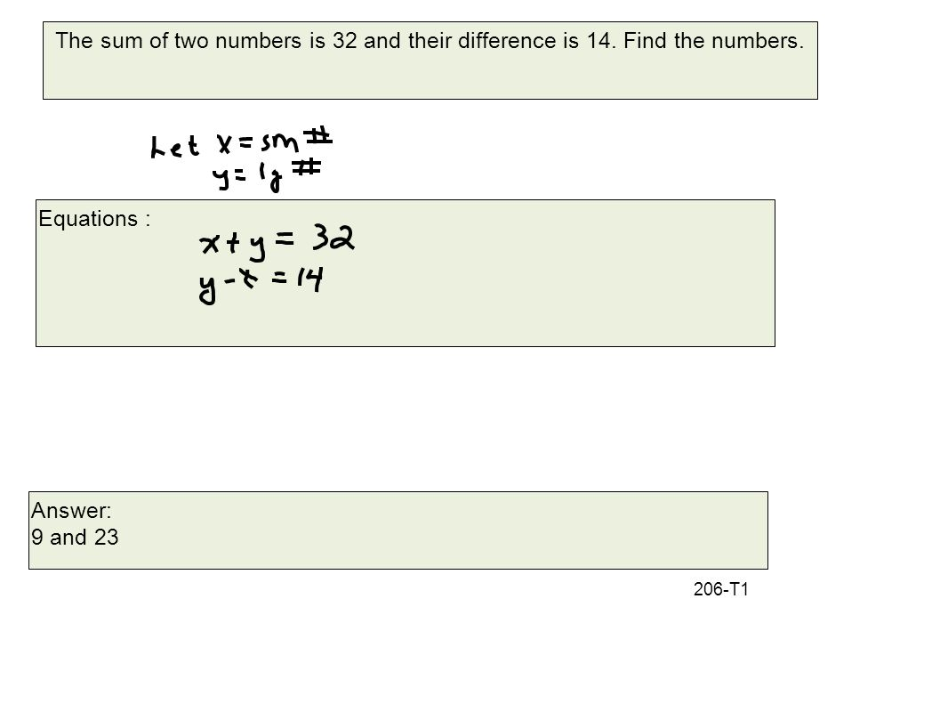 The sum of two numbers is 32 and their difference is 14