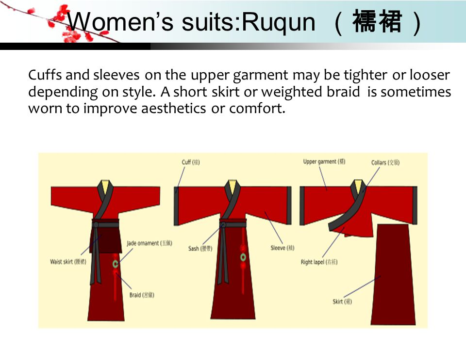 Women's suits:Ruqun (襦裙)