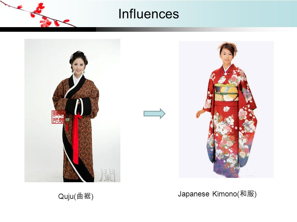 Influences Japanese Kimono(和服) Quju(曲裾)