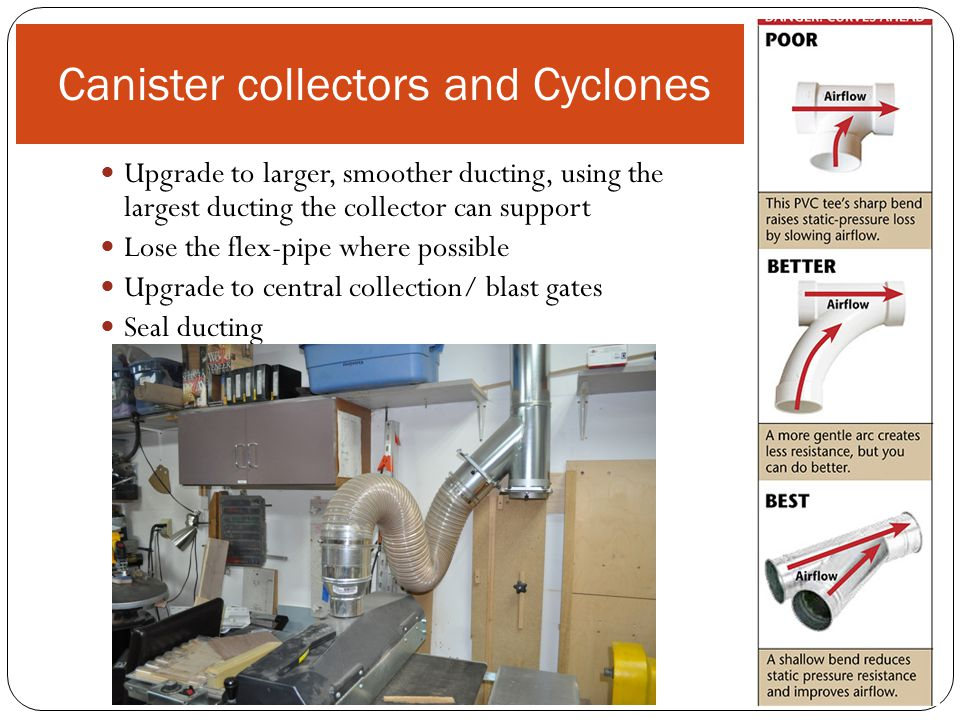 Canister collectors and Cyclones