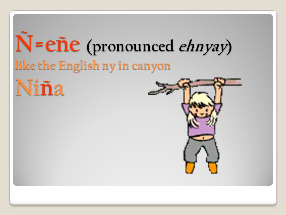 Ñ=eñe (pronounced ehnyay) like the English ny in canyon Niña