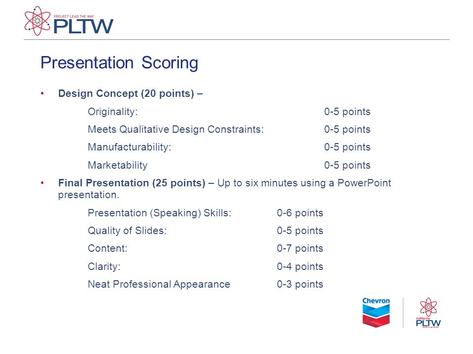 Presentation Scoring Design Concept (20 points) –