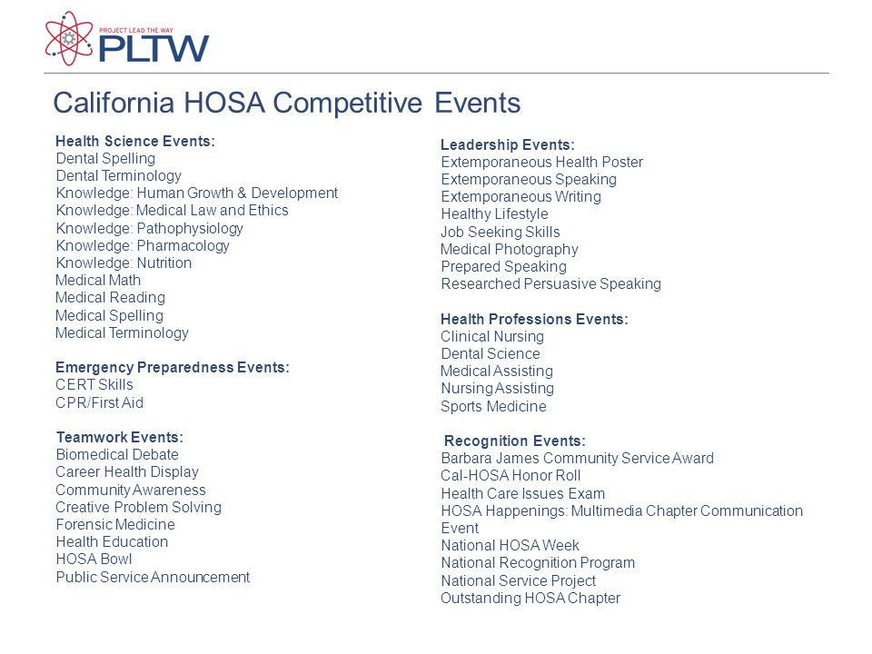 California HOSA Competitive Events