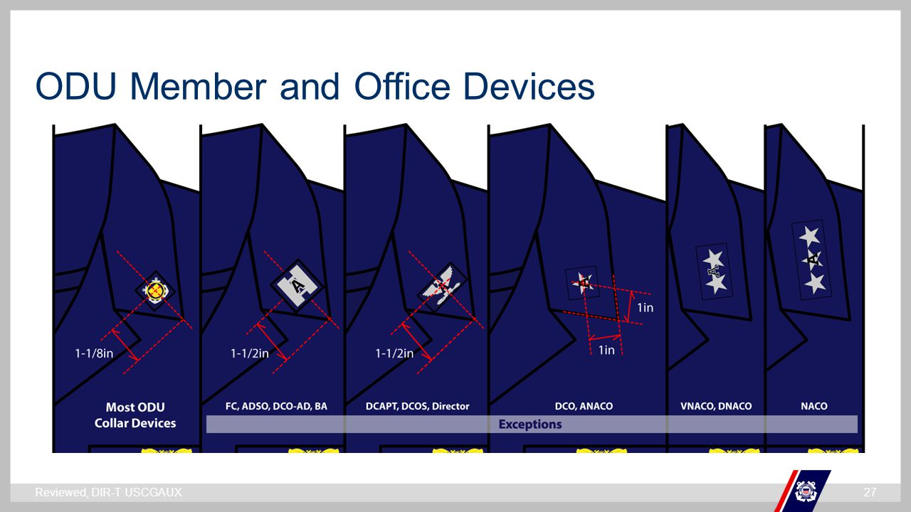 ODU Member and Office Devices