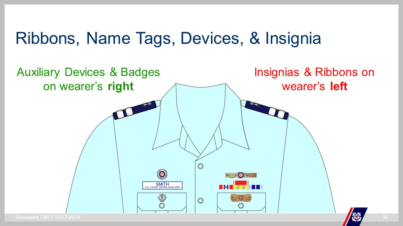 Ribbons, Name Tags, Devices, & Insignia