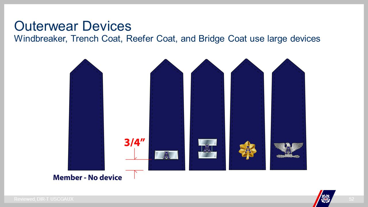 Outerwear Devices Windbreaker, Trench Coat, Reefer Coat, and Bridge Coat use large devices