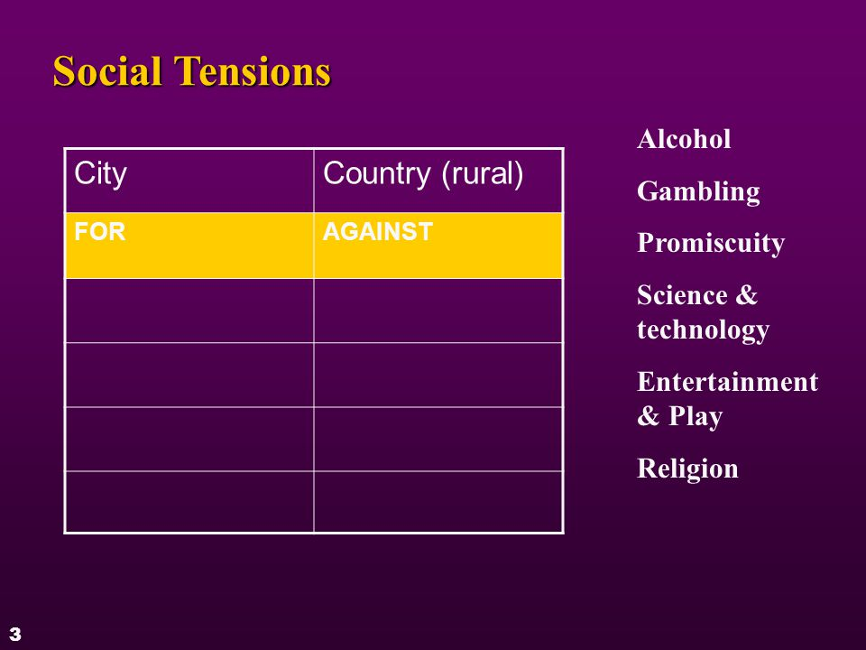 Social Tensions City Country (rural) Alcohol Gambling Promiscuity