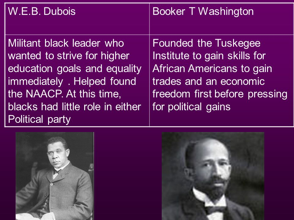 W.E.B. Dubois Booker T Washington.