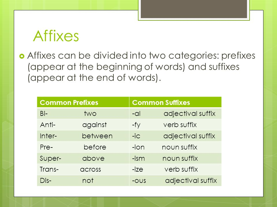 Affixes Affixes can be divided into two categories: prefixes (appear at the beginning of words) and suffixes (appear at the end of words).
