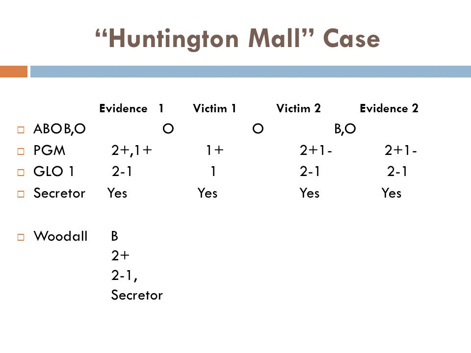 Huntington Mall Case