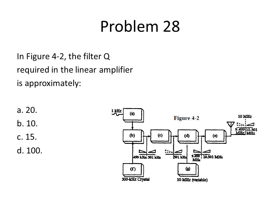Problem 28 In Figure 4-2, the filter Q required in the linear amplifier is approximately: a.