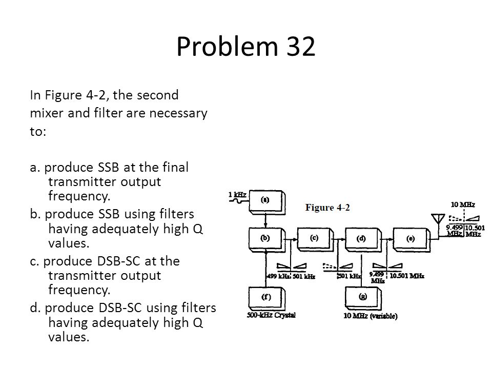 Problem 32