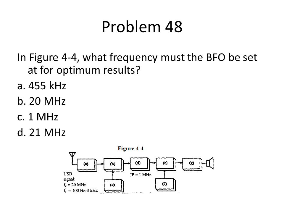 Problem 48 In Figure 4-4, what frequency must the BFO be set at for optimum results.