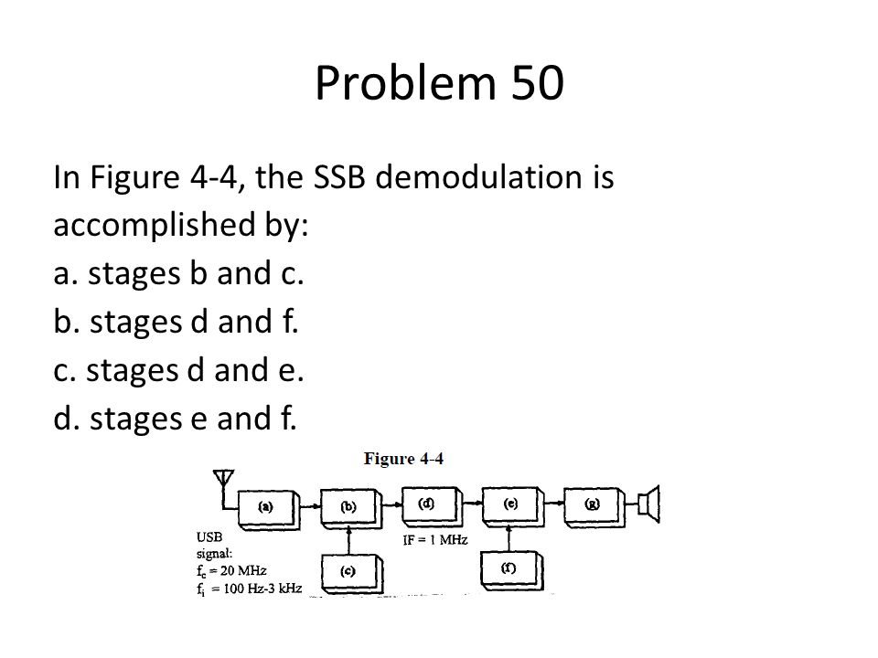 Problem 50 In Figure 4-4, the SSB demodulation is accomplished by: a.