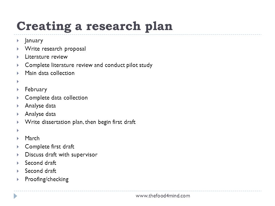 Creating a research plan