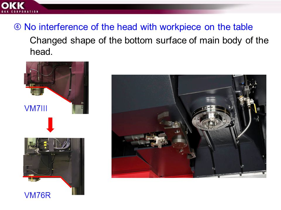  No interference of the head with workpiece on the table