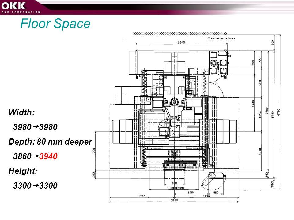 Floor Space Width: 39803980 Depth: 80 mm deeper 38603940 Height: