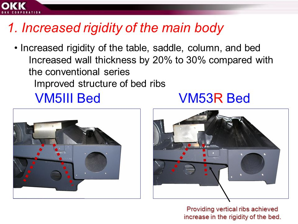 Providing vertical ribs achieved increase in the rigidity of the bed.