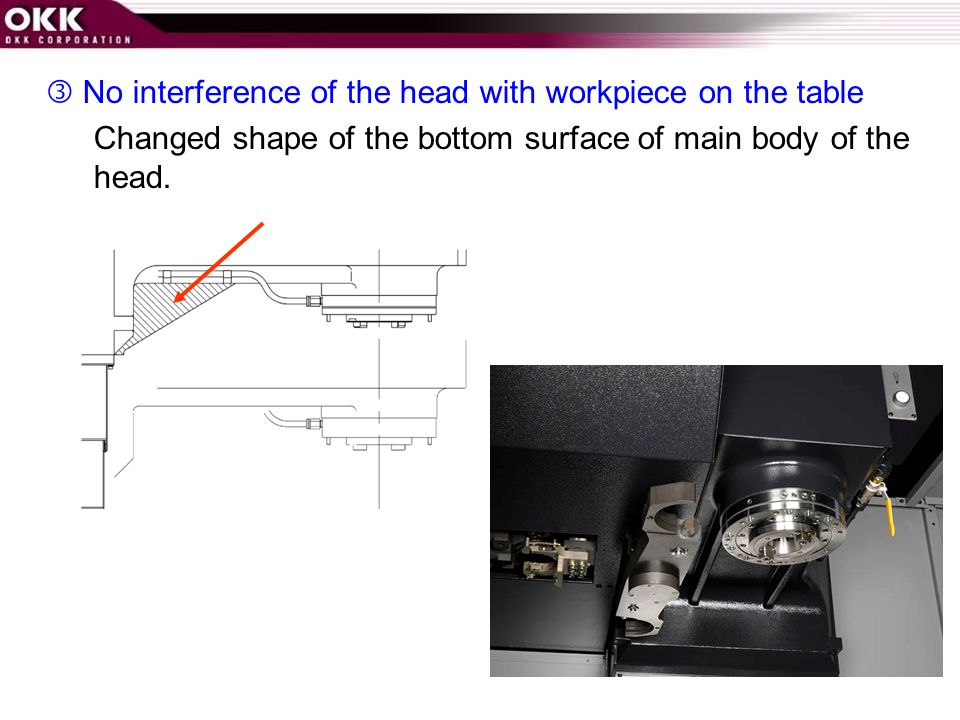  No interference of the head with workpiece on the table