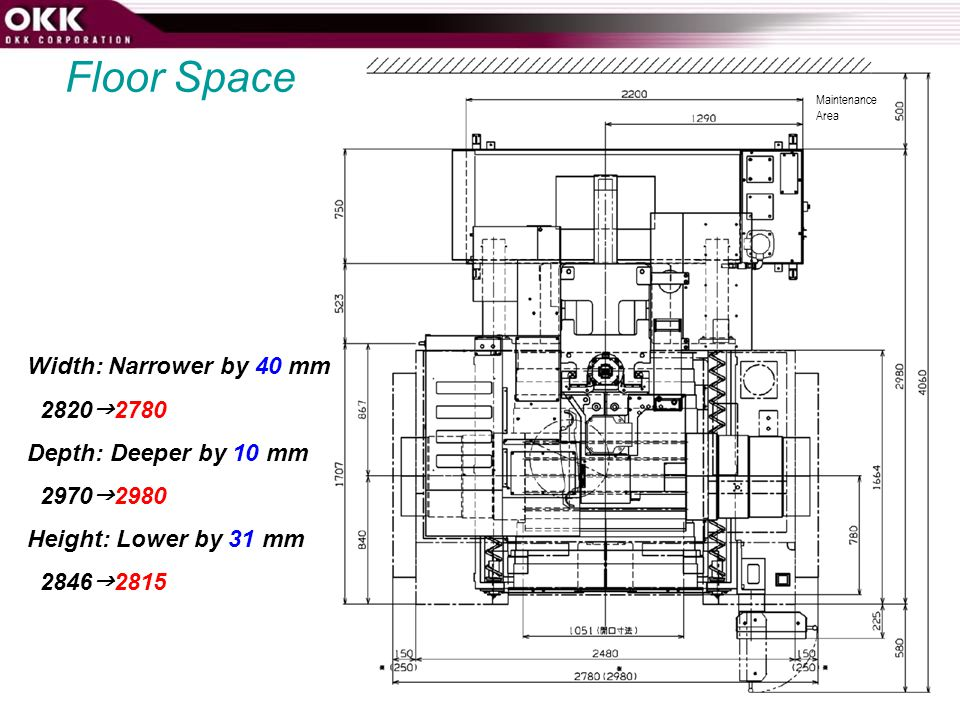Floor Space Width: Narrower by 40 mm 28202780 Depth: Deeper by 10 mm