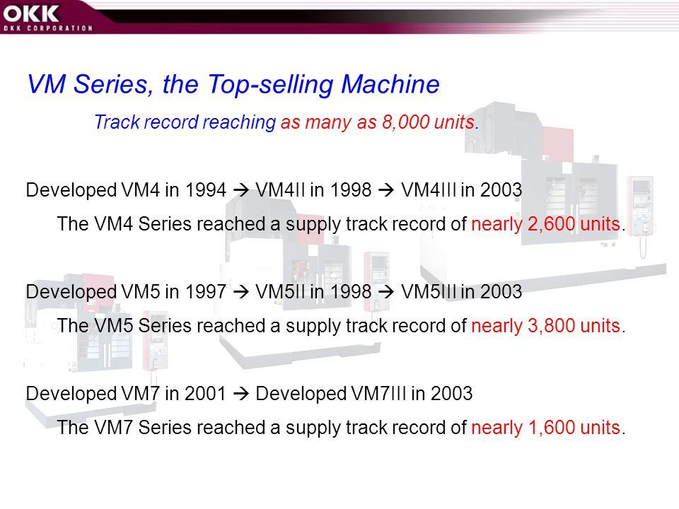 VM Series, the Top-selling Machine