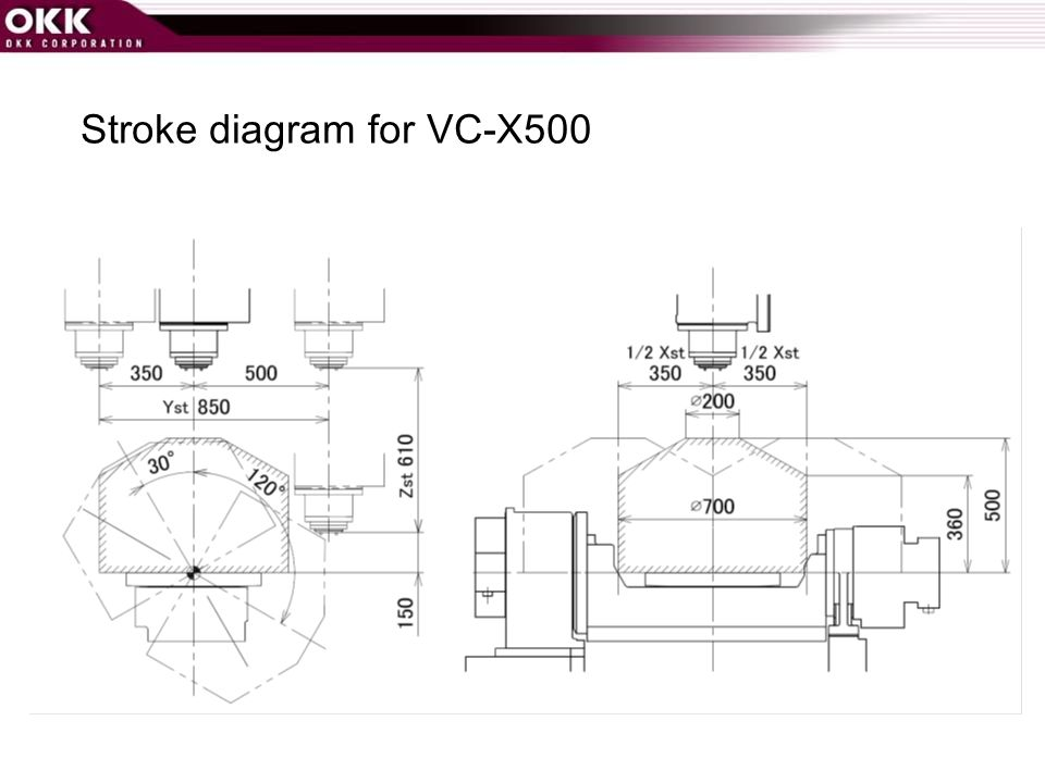 Stroke diagram for VC-X500