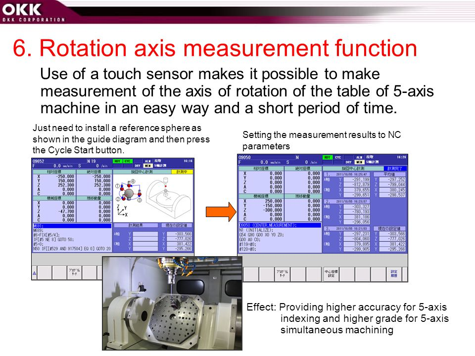 6. Rotation axis measurement function