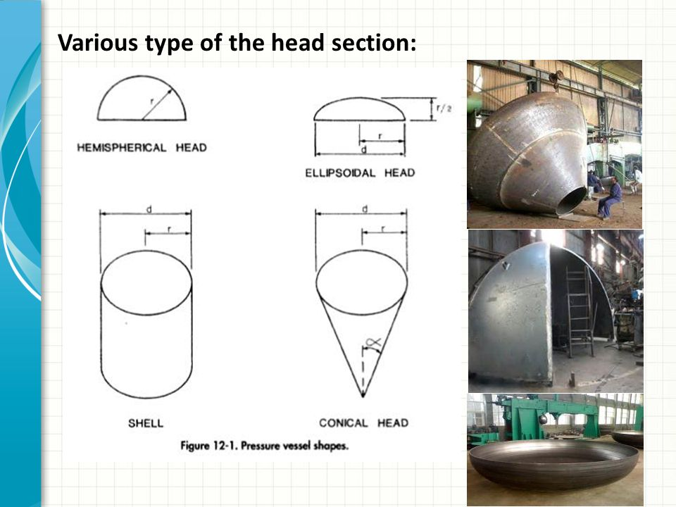 Various type of the head section: