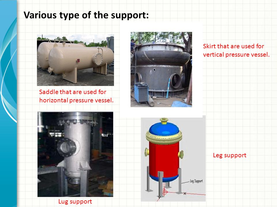 Various type of the support: