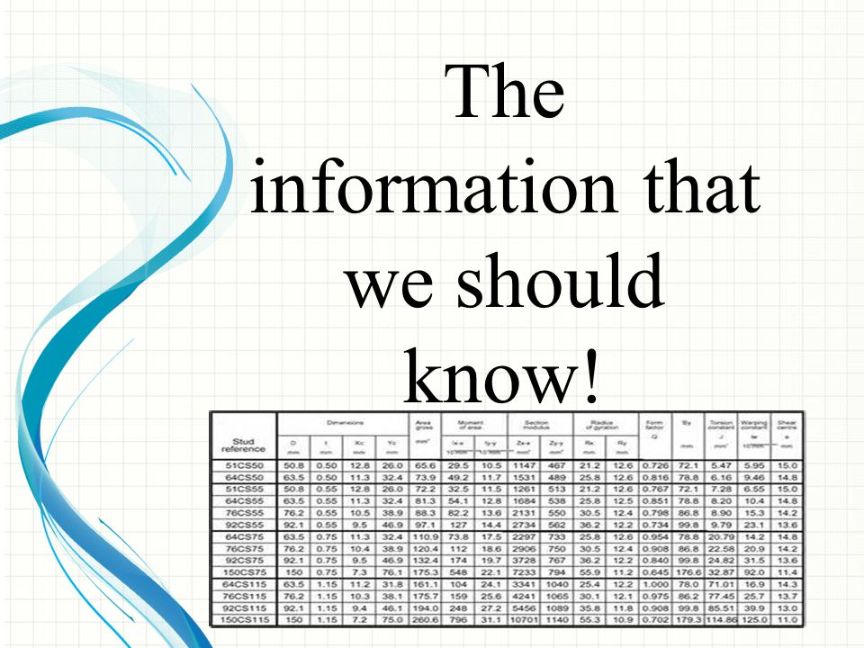 The information that we should know!