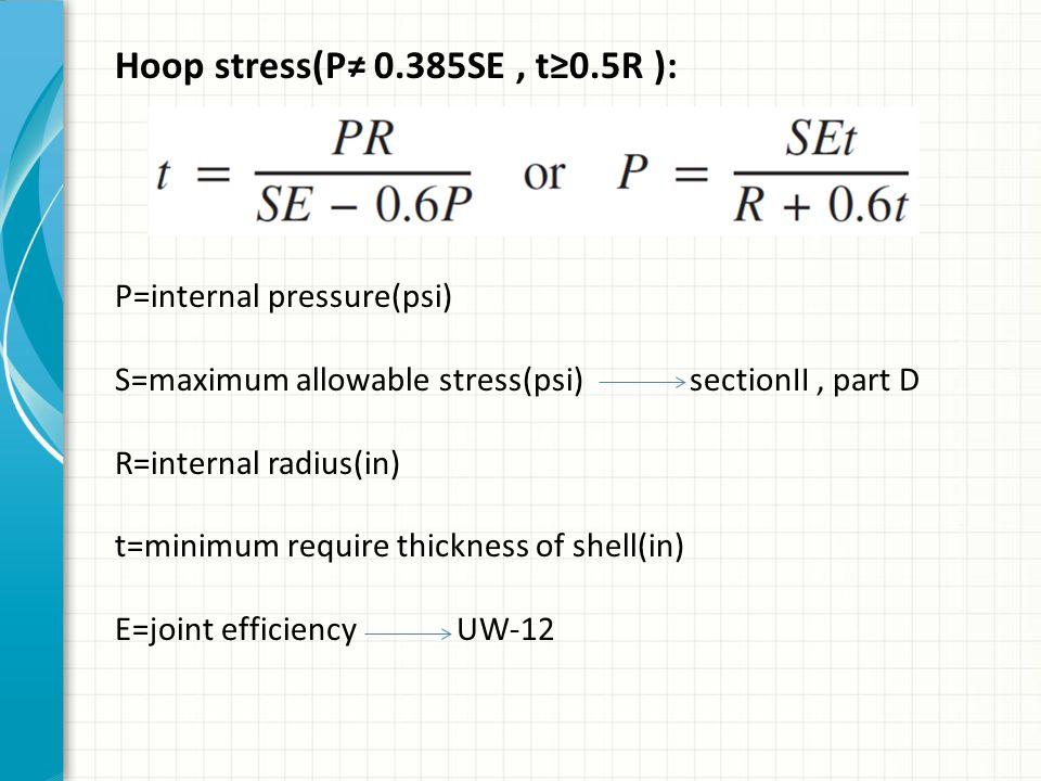 Hoop stress(P≠ 0.385SE , t≥0.5R ):