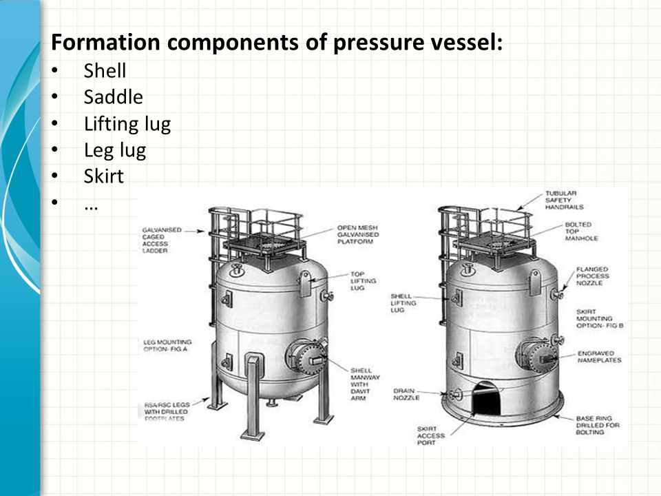 Formation components of pressure vessel: