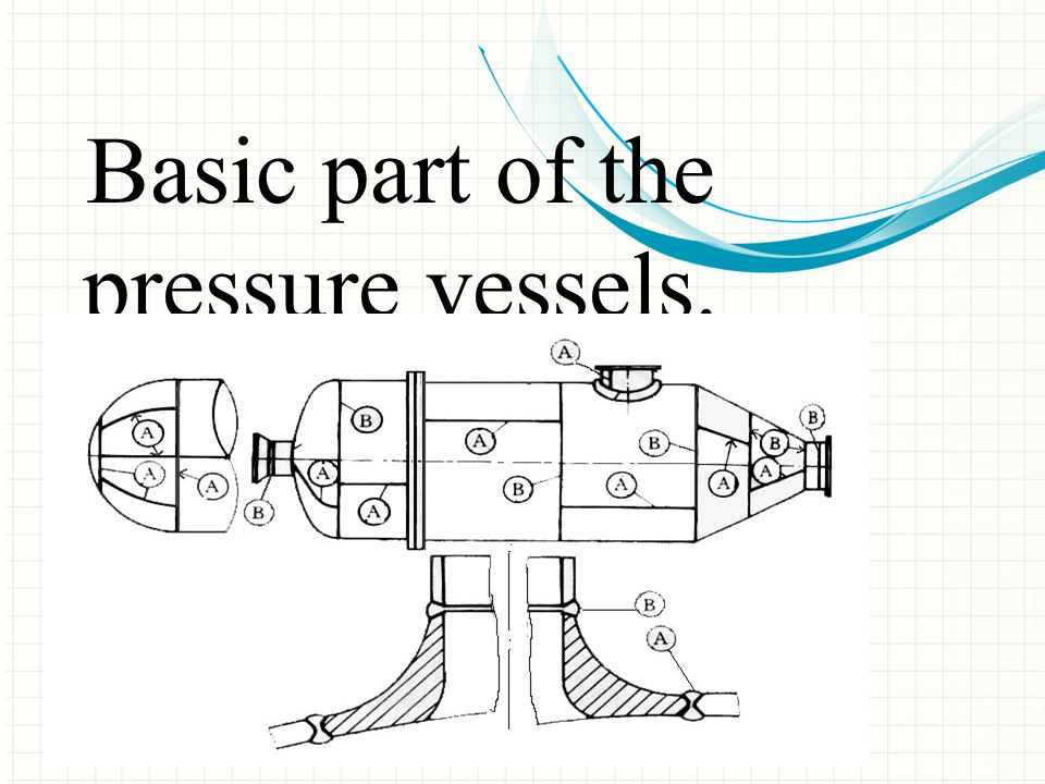 Basic part of the pressure vessels.