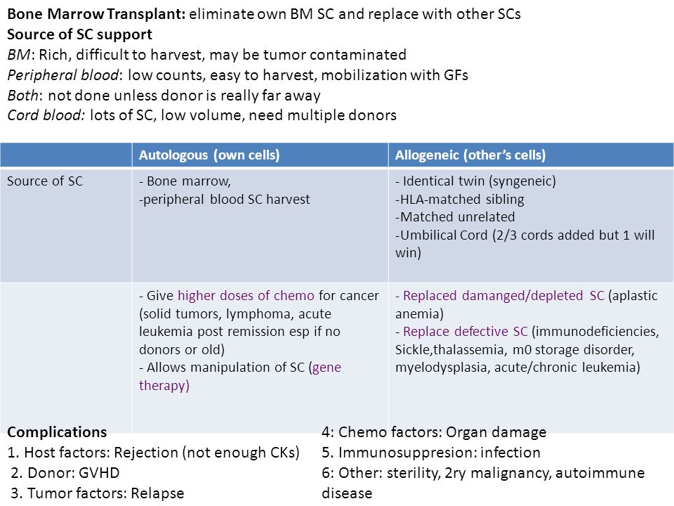 Bone Marrow Transplant: eliminate own BM SC and replace with other SCs