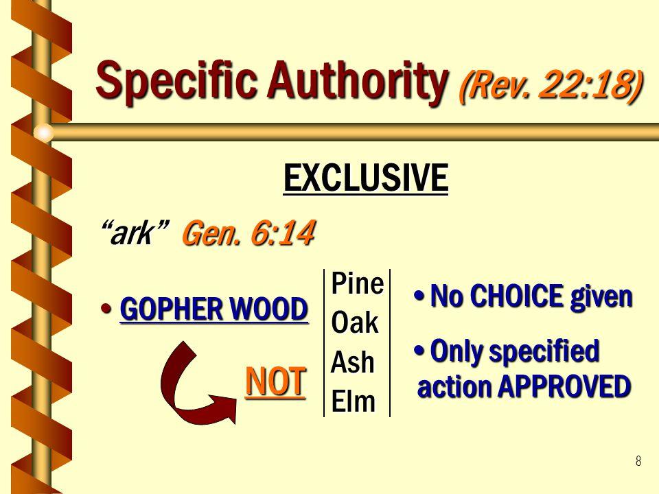 Specific Authority (Rev. 22:18)