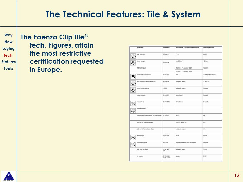 The Technical Features: Tile & System